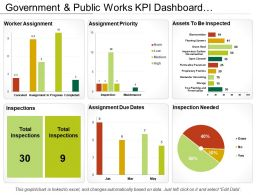 Government And Public Works Kpi Dashboard Showing Work Assignment And Due Dates