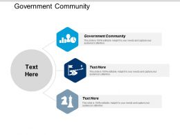 Government Community Ppt Powerpoint Presentation Gallery Graphics Pictures Cpb