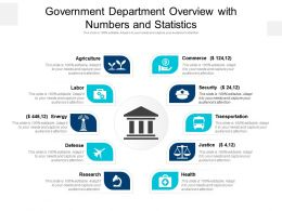 Government Department Overview With Numbers And Statistics