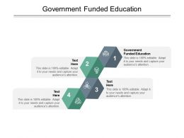 Government Funded Education Ppt Powerpoint Presentation Show Background Images Cpb