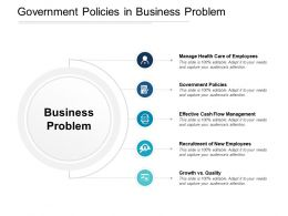 Government Policies In Business Problem
