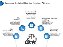 Government Regulation Filings And Compliance With Laws Sample Presentation Ppt