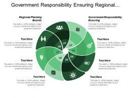 Government Responsibility Ensuring Regional Planning Boards Regional Assemblies