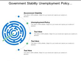 Government Stability Unemployment Policy Economic Factors Inflation Rate