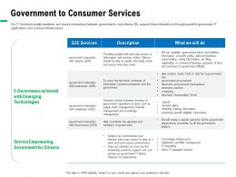 Government To Consumer Services As Supply Ppt Powerpoint Presentation Layouts Icon