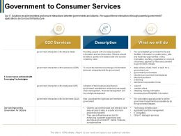 Government To Consumer Services Coordinate Ppt Powerpoint Presentation Infographic Template