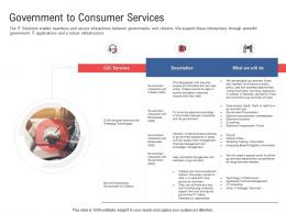 Government To Consumer Services Electronic Government Processes Ppt Designs