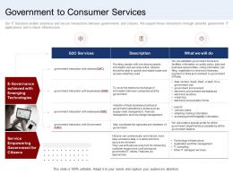 Government To Consumer Services Ppt Powerpoint Presentation Show Portfolio