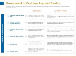 Government To Customer Payment Service Pension Cards Ppt Presentation Outline