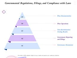Governmental Regulations Filings And Compliance With Laws Documents Ppt Background