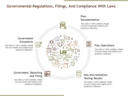 Governmental Regulations Filings And Compliance With Laws Example Of Great Ppt