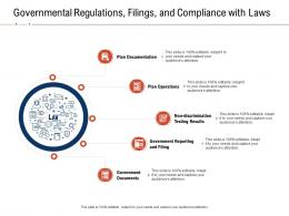 Governmental Regulations Filings And Compliance With Laws Fraud Investigation Ppt Format