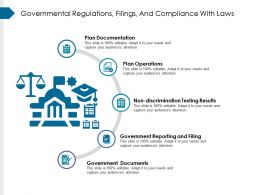 Governmental Regulations Filings And Compliance With Laws Generic Suffixes