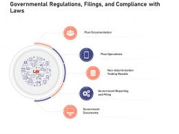 Governmental Regulations Filings And Compliance With Laws Investigation For Investment Ppt Model