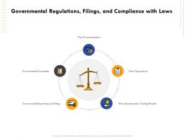 Governmental Regulations Filings And Compliance With Laws Ppt Microsoft