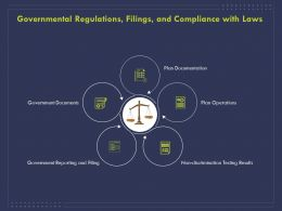 Governmental Regulations Filings And Compliance With Laws Ppt Powerpoint Presentation Styles