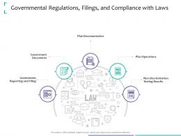 Governmental Regulations Filings And Compliance With Laws Strategic Due Diligence Ppt Aids