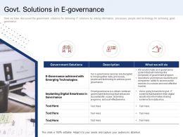 Govt Solutions In E Governance Ppt File Formats