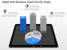 gp Tablet With Business Chart And Pie Graph Powerpoint Template