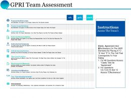 GPRI Team Assessment Monitoring And Measures Ppt Powerpoint Presentation Inspiration