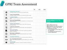 Gpri Team Assessment Ppt Professional Graphic Images