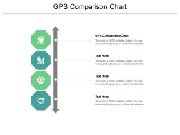 GPS Comparison Chart Ppt Powerpoint Presentation Background Image Cpb