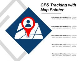 Gps Tracking With Map Pointer