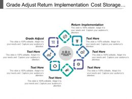 Grade Adjust Return Implementation Cost Storage Agent Communication