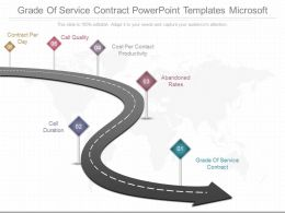 Grade Of Service Contract Powerpoint Templates Microsoft
