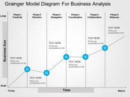 Grainger Model Diagram For Business Analysis Flat Powerpoint Design