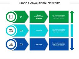 Graph Convolutional Networks Ppt Powerpoint Presentation Slides Portfolio Cpb