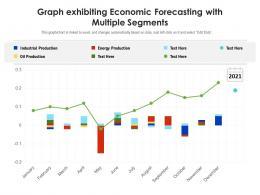 Graph Exhibiting Economic Forecasting With Multiple Segments