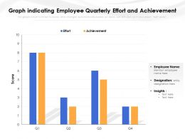 Graph Indicating Employee Quarterly Effort And Achievement