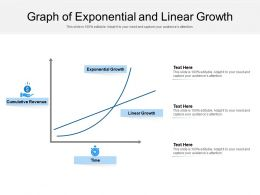 Graph Of Exponential And Linear Growth