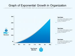 Graph Of Exponential Growth In Organization