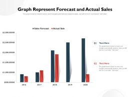 Graph Represent Forecast And Actual Sales