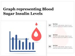 Graph Representing Blood Sugar Insulin Levels