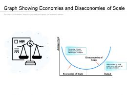 Graph Showing Economies And Diseconomies Of Scale