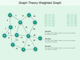 Graph Theory Weighted Graph