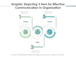 Graphic Depicting 3 Item For Effective Communication In Organization