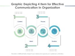 Graphic Depicting 4 Item For Effective Communication In Organization