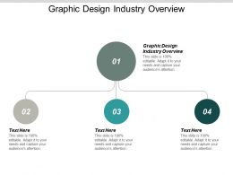 Graphic Design Industry Overview Ppt Powerpoint Presentation File Format Cpb