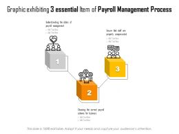 Graphic Exhibiting 3 Essential Item Of Payroll Management Process