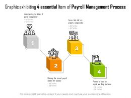 Graphic Exhibiting 4 Essential Item Of Payroll Management Process