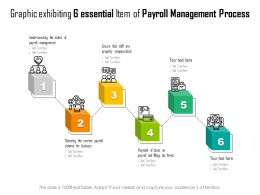Graphic Exhibiting 6 Essential Item Of Payroll Management Process