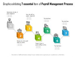 Graphic Exhibiting 7 Essential Item Of Payroll Management Process