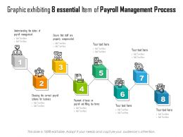 Graphic Exhibiting 8 Essential Item Of Payroll Management Process