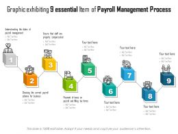 Graphic Exhibiting 9 Essential Item Of Payroll Management Process
