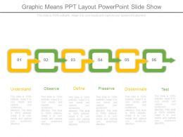 Graphic Means Ppt Layout Powerpoint Slide Show