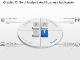 Graphic Of Swot Analysis And Business Application Powerpoint Template Slide
